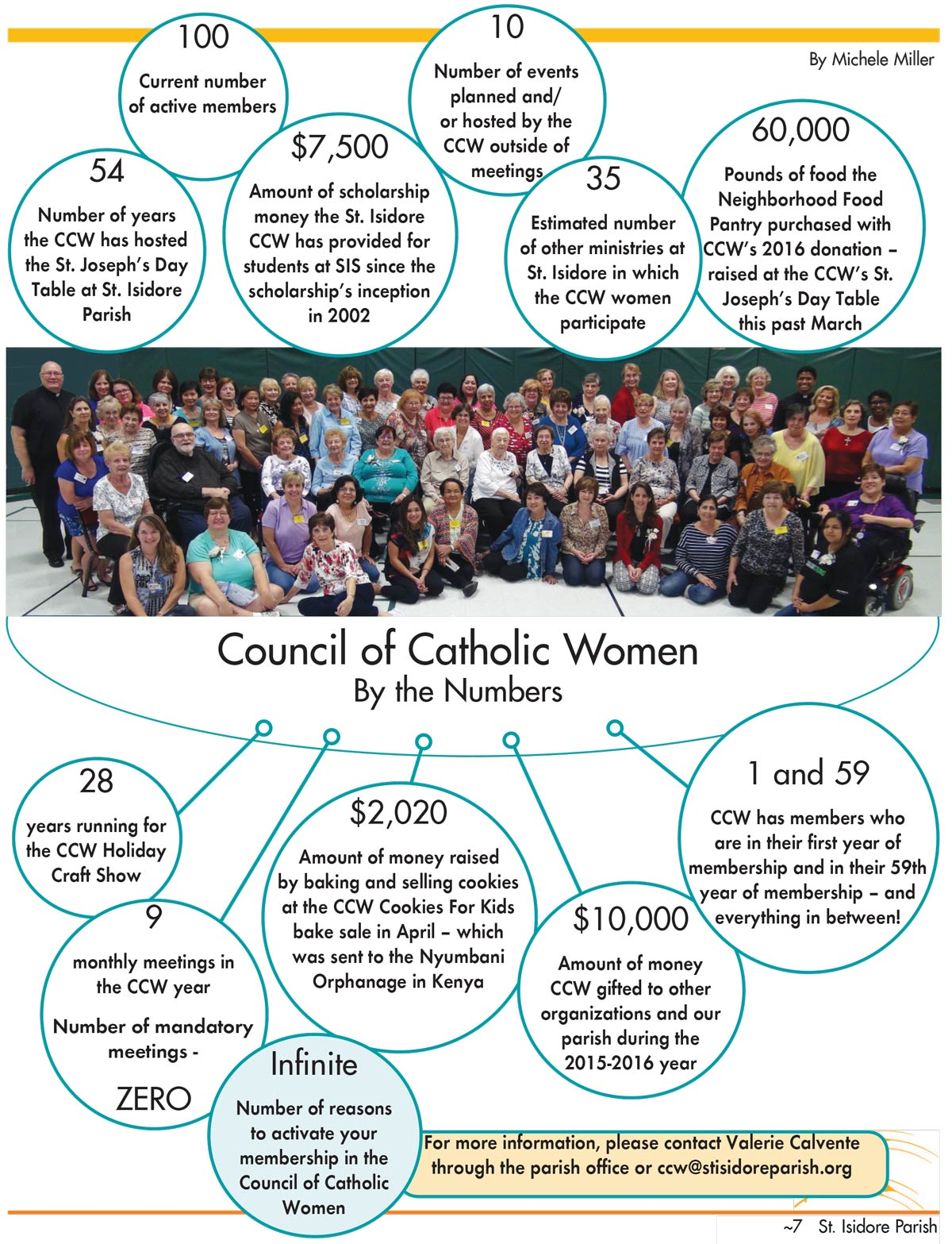 council-of-catholic-women